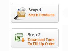 Quy trình đặt hàng