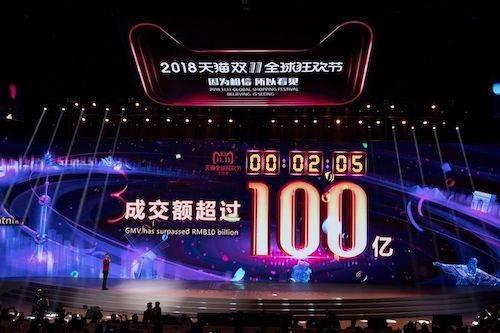 Alibaba thu hơn 24 tỷ USD sau 16 giờ ngày Lễ độc thân